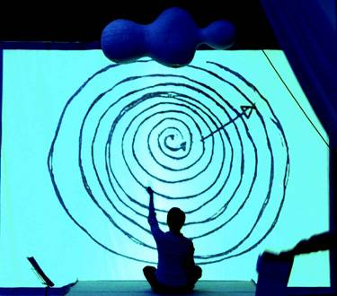 Entre chien et loup, spectacle de Georges Aperghis en tournée